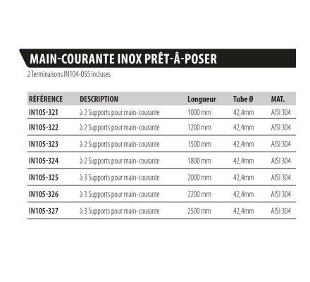 MAIN-COURANTE INOX A 2 SUPPORTS PRÊT-Â-POSER